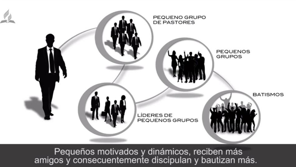 UneB – Grupos Pequeños de Pastorales IV Foro de Grupos Pequeños