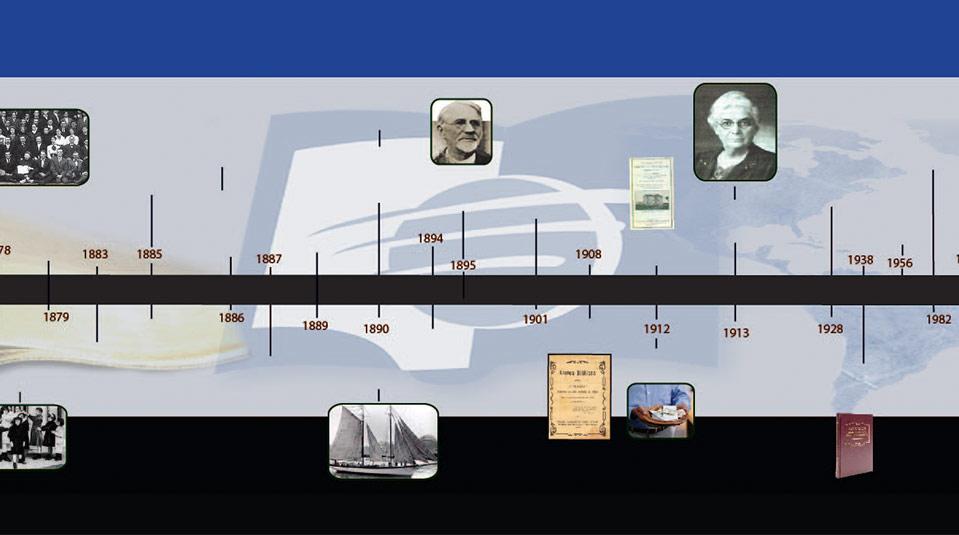 Cronología de la Escuela sabática – 160 años