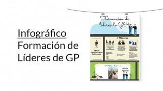 Infográfico: Formación de líderes de GP