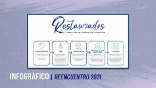 Infográfico | Reencuentro 2021