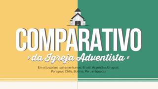 Infográfico: Crescimento da Igreja Adventista de 2013-2014