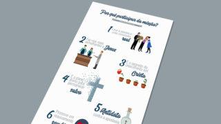 Infográfico (PNG e PDF) Por quê participar da missão