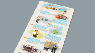 Infográfico: Como distribuir livros