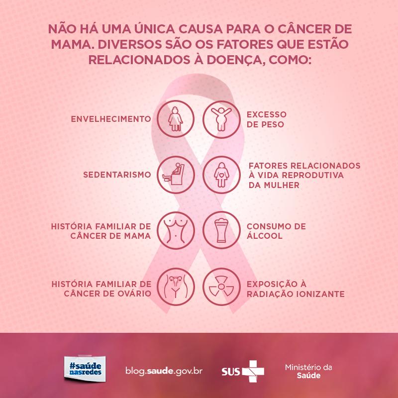 cancer-mama-outubro-rosa
