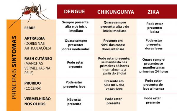 dengue-e1448383168286