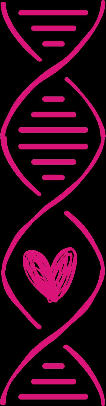 Cancer de mama heranca genetica
