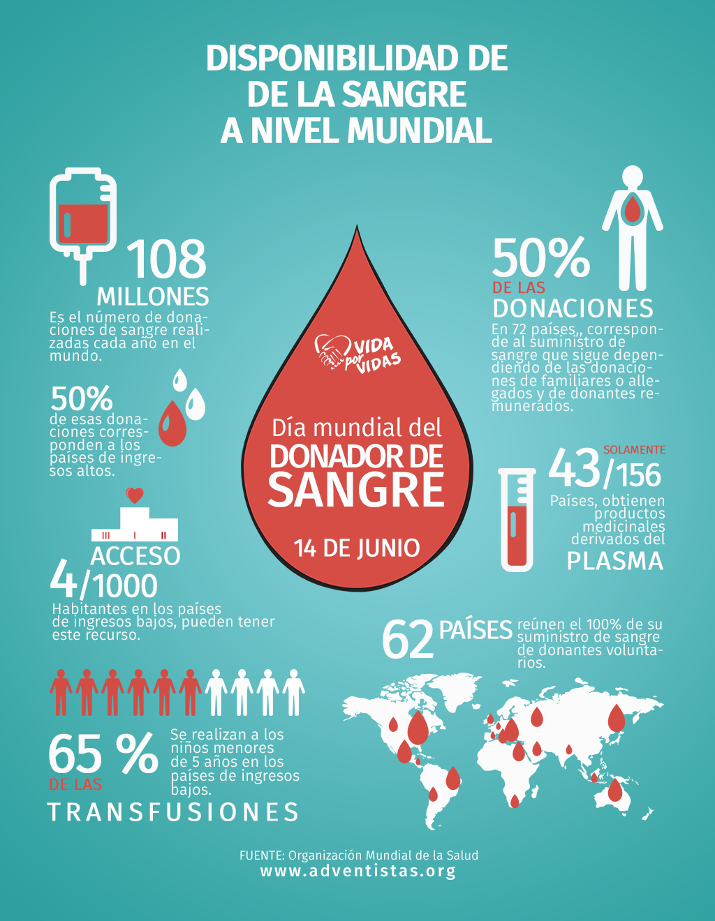 infografico-dia-mundial-donador-sangre