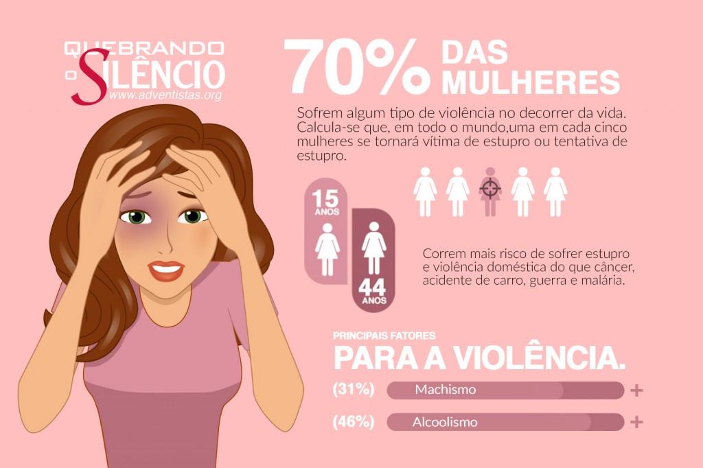 infografico da violência na mulher