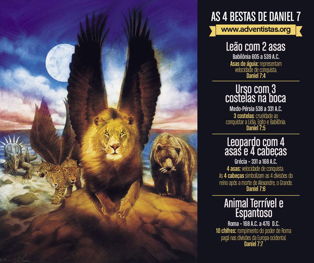 4 bestas de Daniel capítulo 7