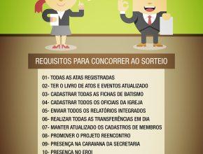 Cartaz Secretaria Nota 10