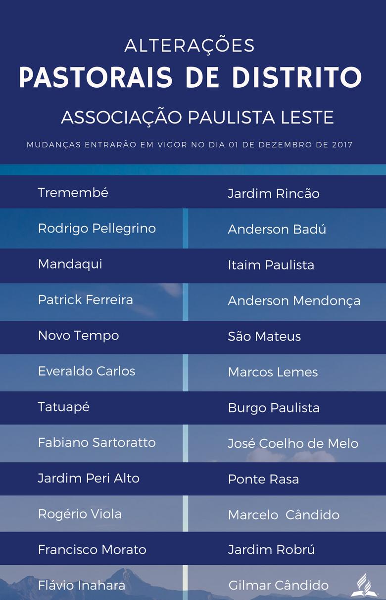 Distritos recebem novo quadro pastoral na Associação Paulista Leste