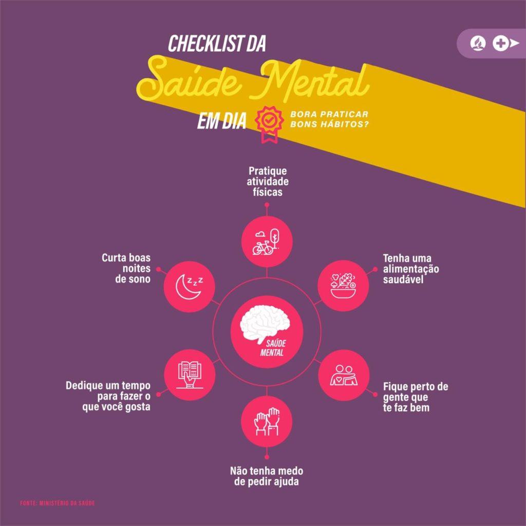 Infográfico falando sobre os principais aspectos da saúde mental.