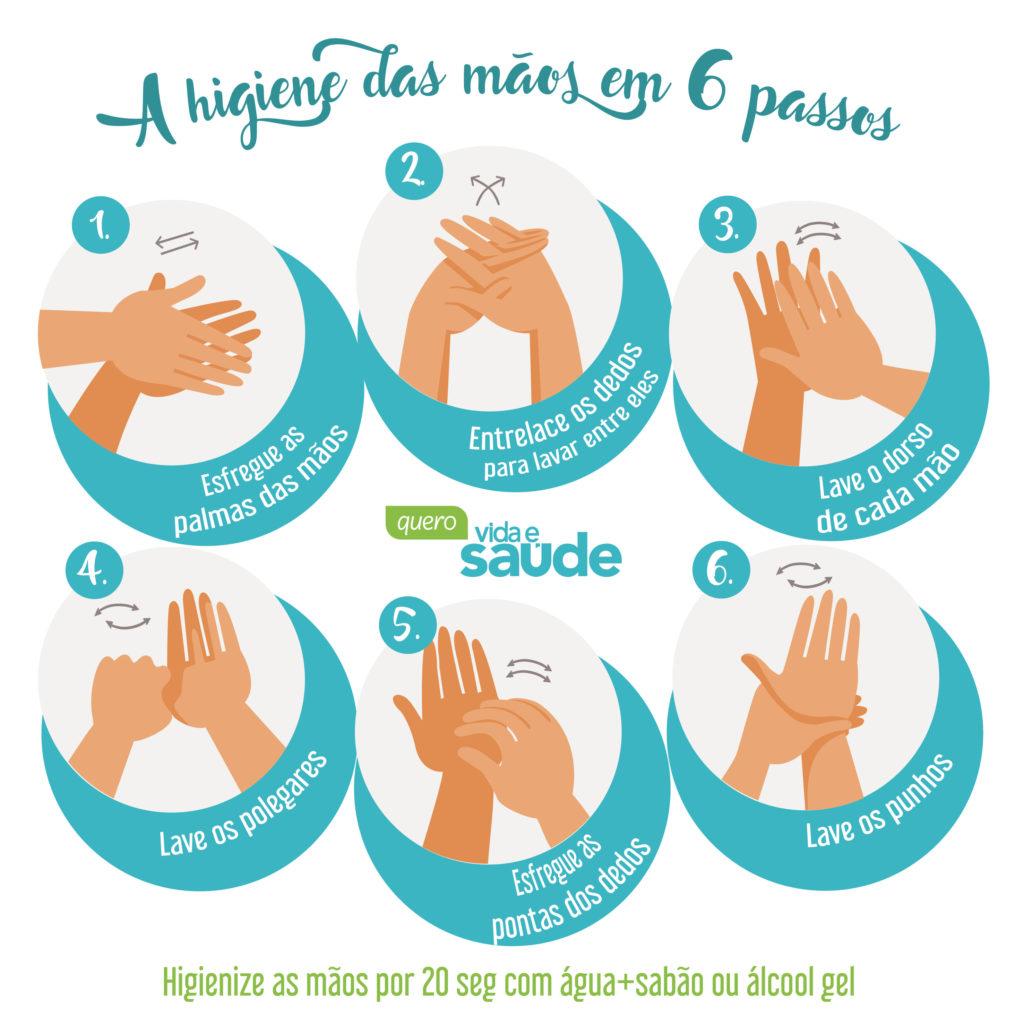 prevenção do coronavírus: infográfico informativo sobre como lavar as mãos corretamente